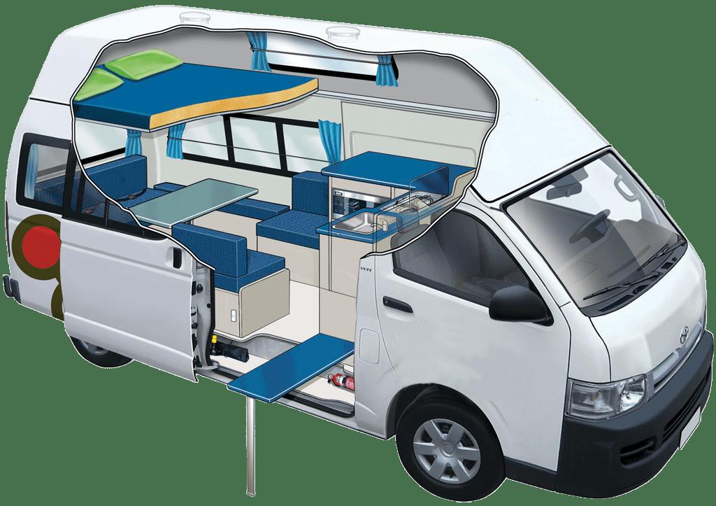 viajar por francia en furgoneta camper